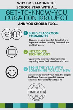 Why I'm Starting This School Year with a Get-to-Know-You Curation Project. Get To Know You Activities, High School Activities, First Day Of School Activities, Classroom Rules, Science Classroom, Classroom Ideas, Online Middle School, Teaching Time, Teaching Ideas