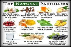 FOOD IS MEDICINE 20 NATURAL PAINKILLERS IN YOUR KITCHEN
