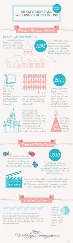 Did You Know?: Disney's Wedding Pavilion & Franck's Bridal Studio infographic