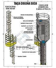 Caixa d'água tipo taça coluna seca