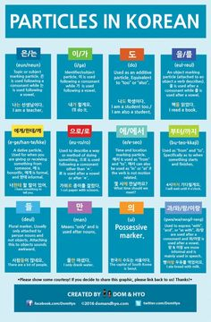 Korean Language Infographics – Page 8 – Learn Basic Korean Vocabulary & Phrases with Dom & Hyo Korean Verbs, Korean Phrases, Korean Slang, Learn Basic Korean, How To Speak Korean, Korean Words Learning, Korean Language Learning, Spanish Language, Italian Language