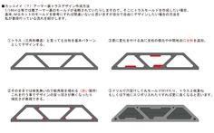 Check step by step back of armour skirts Robot Concept Art, Environment Concept Art, Gundam Tutorial, Surface Modeling, Futuristic Interior, Gundam Custom Build, Gundam Art, Modeling Tips, Gunpla Custom