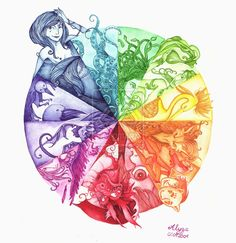 The creative color wheel (so beautiful) Color Wheel Design, Paint Color Wheel, Color Wheel Projects, Art Projects, Emotion Color Wheel, Wicca, Principles Of Art, Creative Colour, Middle School Art