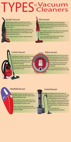 Types of Vacuum Clearners