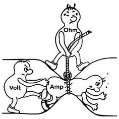 Great explanation of ham radio electronics - Ohm's law; Home Electrical Wiring, Basic Electrical Circuit, Electrical Symbols, Electrical Diagram, Ohms Law, Electronic Engineering, Chemical Engineering, Basic Electrical Engineering, Physical Science