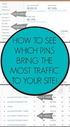 How To Determine Which Pins Bring In The Most Traffic.Since Google Analytics is still one of those things that most of us bloggers don't fully understand (me either),this post from @ABexchangeBlog explains crystal clear where you have to look! What pins drive the most traffic to your blog? Wouldn´tyou like toknow?