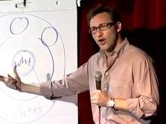 De Gouden Cirkel van Simon Sinek - YouTube