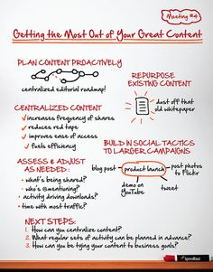 Getting the Most out of Your Great Content in Social Media #7sessions