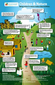 This is a great infographic about how outdoor activities make kids healthier - from the National Environmental Education Foundation - Nature Outdoor Education, Outdoor Learning, Outdoor Play, Outdoor Games, Outdoor Life, Physical Activities, Family Activities, Nature Activities, Stem Activities