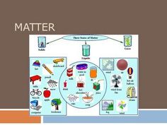 Teaching Students about matter lessons. This includes a PowerPoint, study guide, and experiment! The New School, New School Year, Physics Lab, Powerpoint Lesson, States Of Matter, Student Teaching, Video Clip, Teacher Pay Teachers, Experiment
