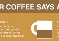 que-dice-el-cafe-de-vos-unpocogeek.com_.png