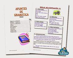 RECURSOS PRIMARIA | Apuntes de gramática