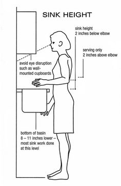 Kitchen ergonomics Get expert advice on the right counter height