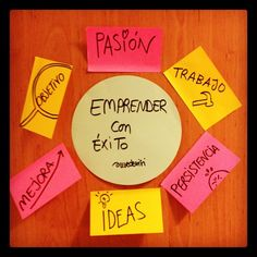 Para emprender con éxito Marca Personal, Marketing, My Passion, Leadership, Innovation, Entrepreneur, Thoughts, How To Plan, Motivation