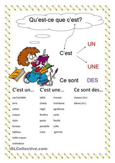 Learning French or any other foreign language require methodology, perseverance and love. In this article, you are going to discover a unique learn French method. Basic French Words, French Phrases, How To Speak French, Learn French, French Language Lessons, French Language Learning, French Lessons, English Language, French Flashcards