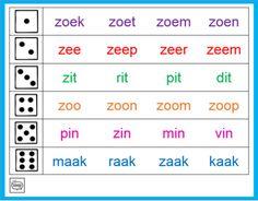 Dobbelsteenlezen - Kern 3 Curriculum, Homeschool, Dutch Language, School Items, Teaching Tips, Learn To Read, Kids Education, School Projects, Planer