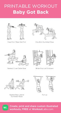 Ab workouts to attempt for the six pack abs, click the pin-image number 1158293599 here. Ab workouts to attempt for the six pack abs, click the pin-image number 1158293599 here. Chest Workout Women, Gym Workout Plan For Women, Gym Workouts Women, Six Pack Abs Workout, Abs Workout Routines, Ab Workouts, Tuesday Workout, Woman Workout, Workout Diet