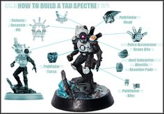 Tau Spectre How to build