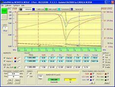 KGD short dipole