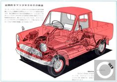 マツダ・B360