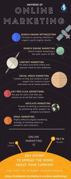 Are You Also Confused by Online Marketing? Are You Also Confused by Online Marketing?,Marketing Happy New Year, crew! We hope you had an amazing 2018 and looking forward to even more fantastic 2019 ahead. Inbound Marketing, Marketing Logo, Digital Marketing Strategy, Marketing Trends, Online Marketing Tools, Marketing Tactics, Facebook Marketing, Content Marketing, Affiliate Marketing