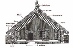 Wharenui, Maori ancestoral or meeting house, New Zealand Polynesian People, Polynesian Art, Maori Designs, Cool Designs, Maori Words, Maori People, Sound Installation, Maori Art, Vernacular Architecture