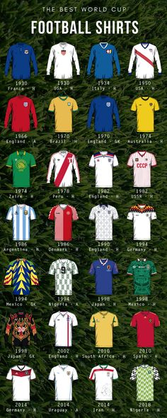15119b67ed5 Can you see your favourite world cup shirt?! Football UniformsFootball  BootsPlay SoccerSoccer WorldWorld Cup ShirtsSport Shirt DesignWorld ...