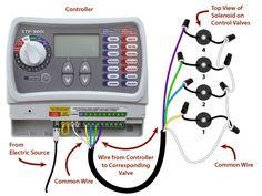 sprinkler system wiring basics | Refer to the illustration shown ...