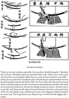 Koshiate (sword hangers), pages Samurai Armor Diy, Samurai Weapons, Samurai Warrior, Katana, Samurai Drawing, Tokugawa Ieyasu, Sengoku Period, Sword Belt, Cherry Blossom Japan