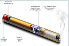 http://strictlyecig.wordpress.com/2014/06/11/electronic-cigarette-smoking-is-bad-but-e-cigarettes-are-your-best-alteration/