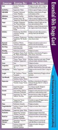 Essential Oils Guide   Petite Girls Guide