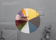 Favorite colors of people for parts of the house – Spaces et Data Visualization   Ufunk.net