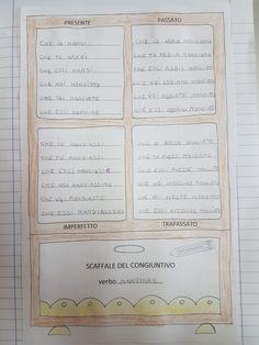 Classe 4a – diario di bordo   Maestra Carmelina 3, Bullet Journal