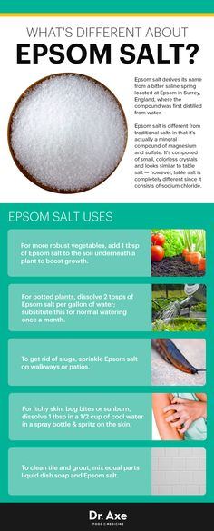 Epsom Salt — The Magnesium-Rich, Detoxifying Pain Reliever - Dr. Axe Epsom Salt — The Magnesium-Rich, Detoxifying Pain Reliever - Dr. Natural Home Remedies, Natural Healing, Herbal Remedies, Health Remedies, Holistic Remedies, Epsom Salt Benefits, Epsom Salt Uses, What Is Epsom Salt, Health And Beauty