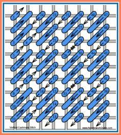 Vertical Cashmere Stitch #NeedlepointStitch