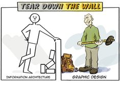 Tear Down The Wall: Information architecture & Graphic Design