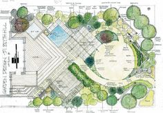 Landscape idea http://earthcitylandscapes.com/gallery/design-plans/Plan-Option-B.jpg
