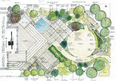 Landscape idea http://earthcitylandscapes.com/gallery/design-plans/Plan-Option-B.jpg