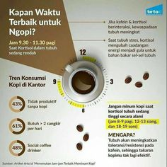 Actually idk when the right time to drink coffee. But I think everytime is the right time to drink coffee especially in this rainy day 💓 Health Facts, Health Diet, Health Fitness, Health Care, Home Safety Tips, Coffee Guide, Food Combining, Coffee Is Life, Healthy Tips