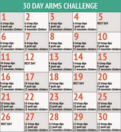 From Fat to Fit Chick:  : April Arm Challenge!