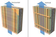 Výsledek obrázku pro vertical cladding construction detail