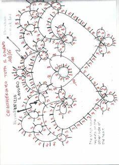 Afbeeldingsresultaat voor cuore chiacchierino schema