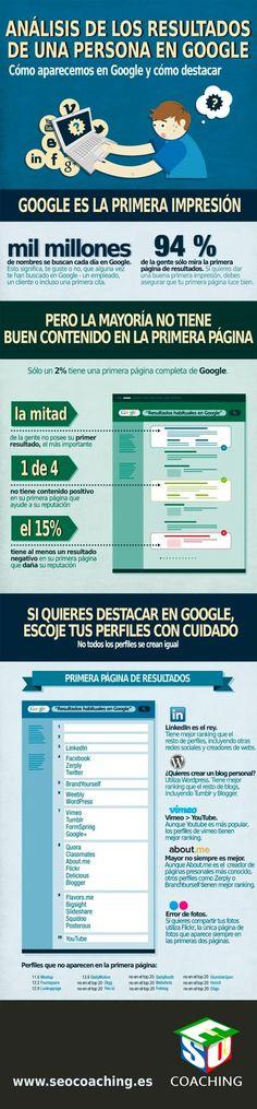 Una buena infografía en español que nos enseña cómo hacer SEO para un persona en Google, con el objeto de mejorar la marca personal.