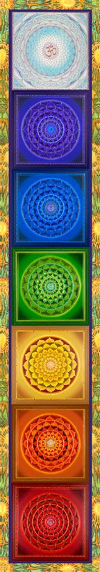 Chakra wheel ladder. Receive Free Weekly Guided Meditations and Tea Tips at http://www.SipandOm.com.