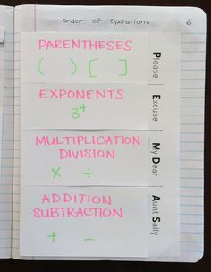 Everybody is a Genius: Designing Instructions & Foldables