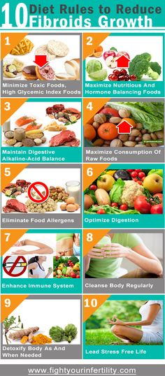 10 Diet Rules to Reduce Fibroids Growth