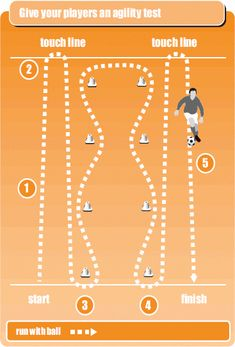 Fitness is fundamental to successful soccer coaching. It's something you need to think about on a regular basis and I don't mean simply getting your players to run around the pitch each week. First, that's going to be boring and, second, players won't push themselves. Instead, this soccer drill gives your players targets to create interest and fun. #football Soccer Practice Drills, Football Training Drills, Soccer Drills For Kids, Basketball Tricks, Basketball Workouts, Soccer Skills, Soccer Tips, Workouts For Soccer Players, Pro Basketball