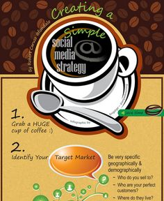 How To Create A Simple Social Media Strategy?