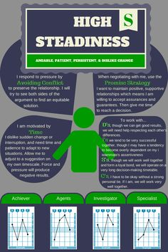 High S - Steadiness [Infographic using older DiSC Classic nomenclature. Disc Personality Test, Personality Assessment, Personality Profile, Personality Types, Disc Assessment, Career Counseling, Self Improvement, Behavior, Coaching