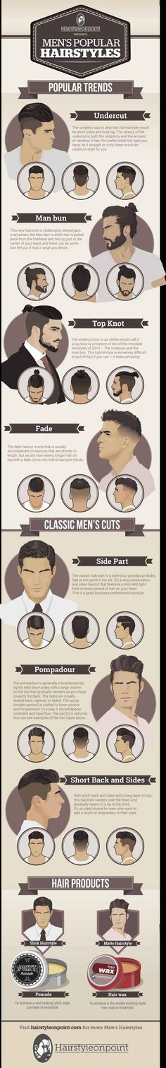 Luckily, men's style blog Hairstyleonpoint created an amazing chart to show what's hot in men's hair, with added suggestions on what products to use.